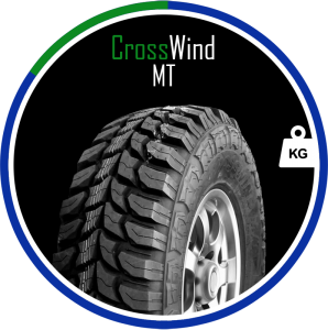 CrossWind MT